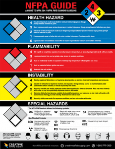 nfpa-quick-guide-cover.png